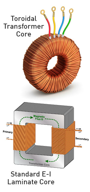 Toroidal Transformer Core versus Standard I-E Laminate Transformer Core