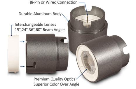 QLUXM 12V COB Lanscape Lighting Module with Interchangeable Lenses