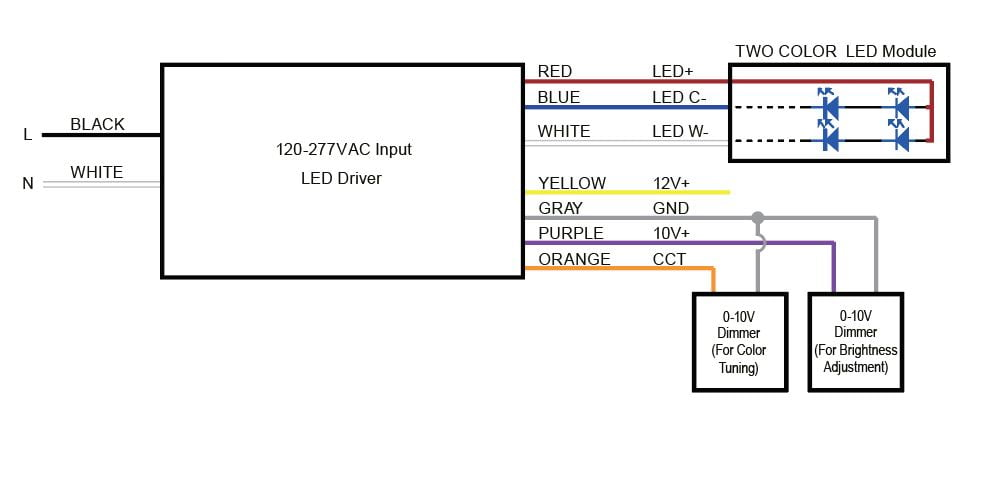 0 10V Dimming Wiring Diagram from ltftechnology.com