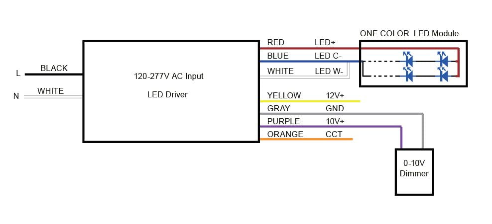 Wiring Diagram for Single Color LED and 0-10V Dimming