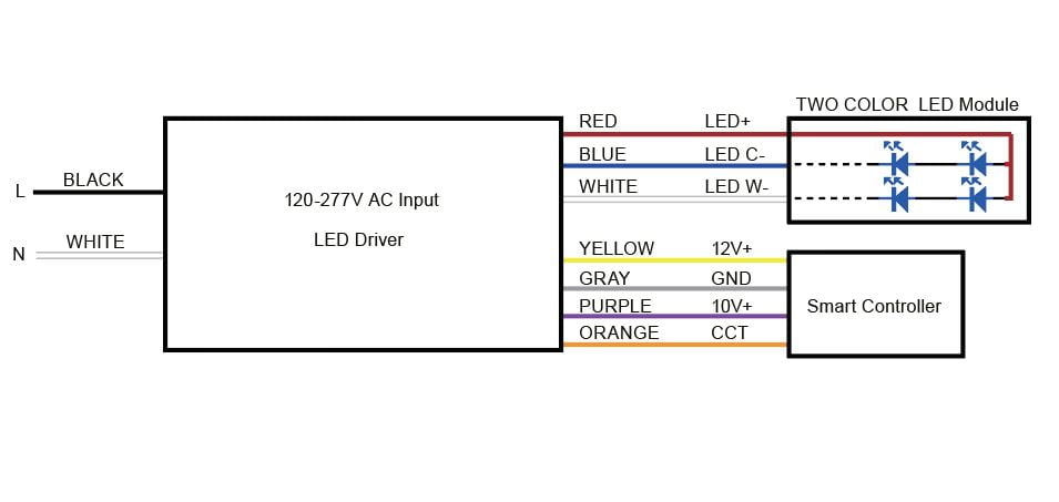 Wiring Diagram for Smart Controller